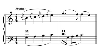 Kısa Basamak - Örnek IIa