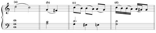 Basamak - Örnek 1b