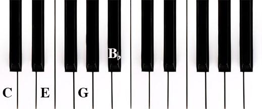 Klavye-3